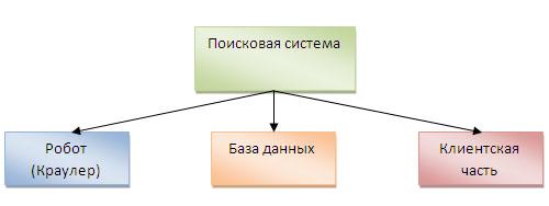 11_evolution_ruzanoff.jpg