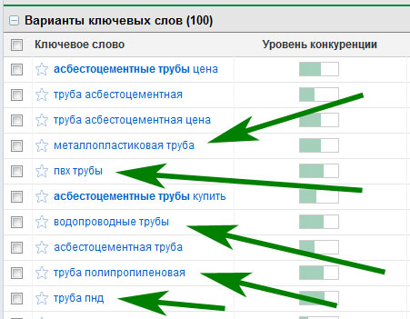 podskazki-google-adwords.jpg